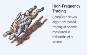 How High Frequency Traders Leverage Profitable Strategies to Find Alpha in Equities, Options, Futures and FX